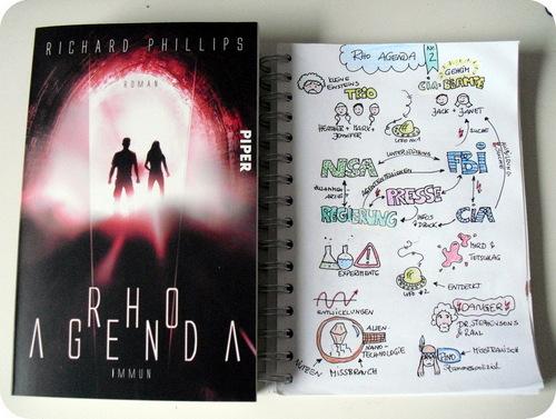 rho agenda 2 sketch