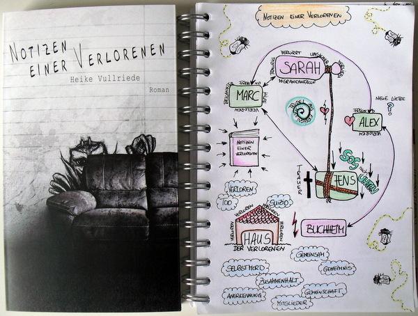notizen-einer-verlorenen-sketch