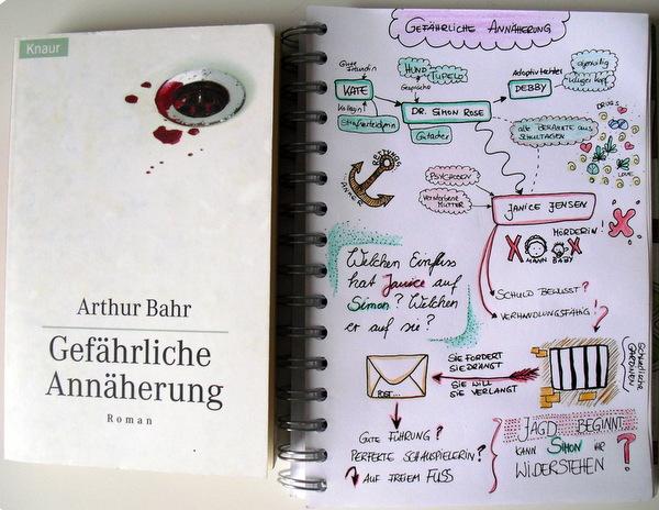 gefaehrl-annaeherung-sketch
