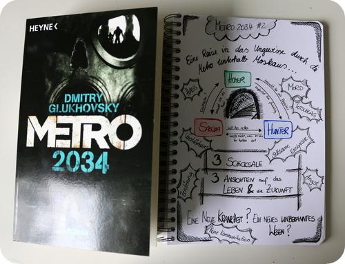 metro 2034 sketch