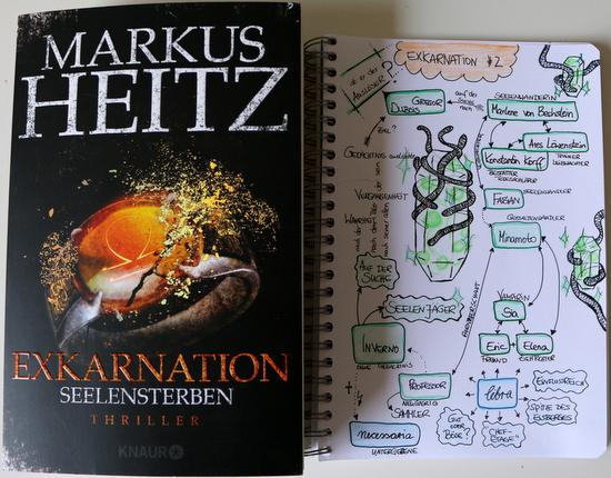 sketch-exkarnation