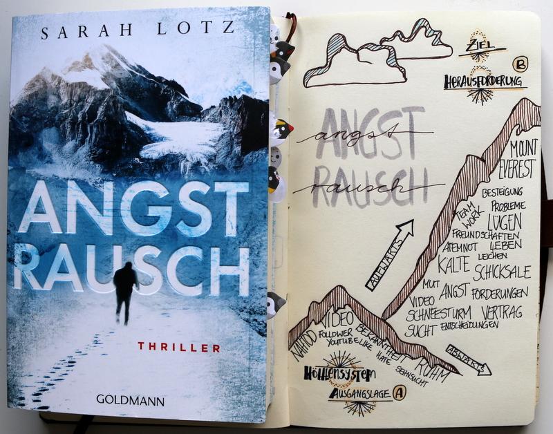angstrausch, buchkritik, sketchnote, crime