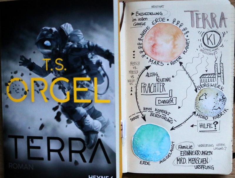 terra, scifi, buchkritik, sketchnote