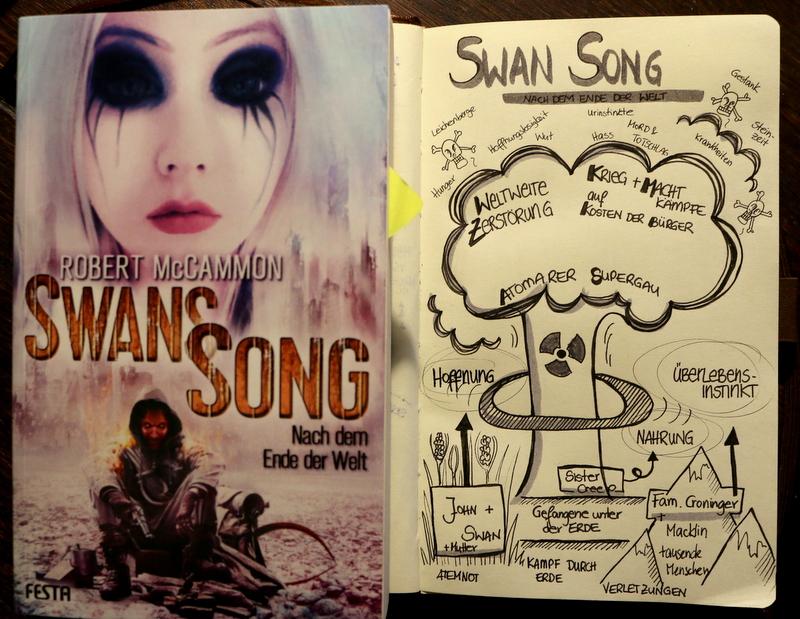 swan song, sketchnote